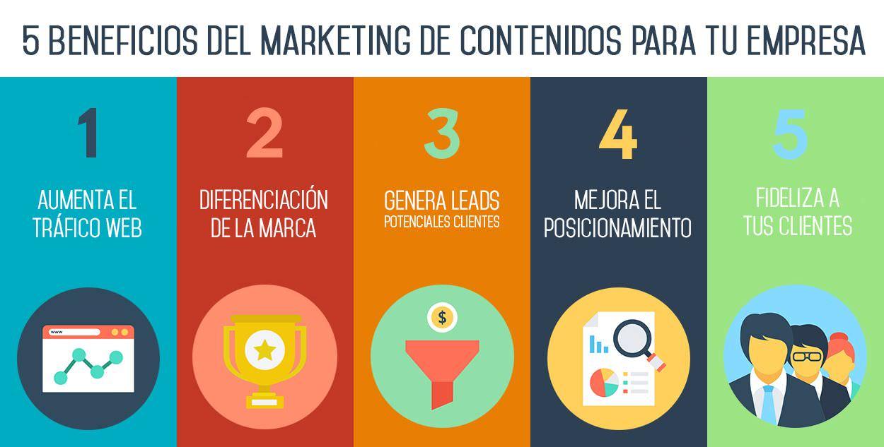 5 maneras de llevar más clientes a tu negocio local usando Marketing de Contenidos